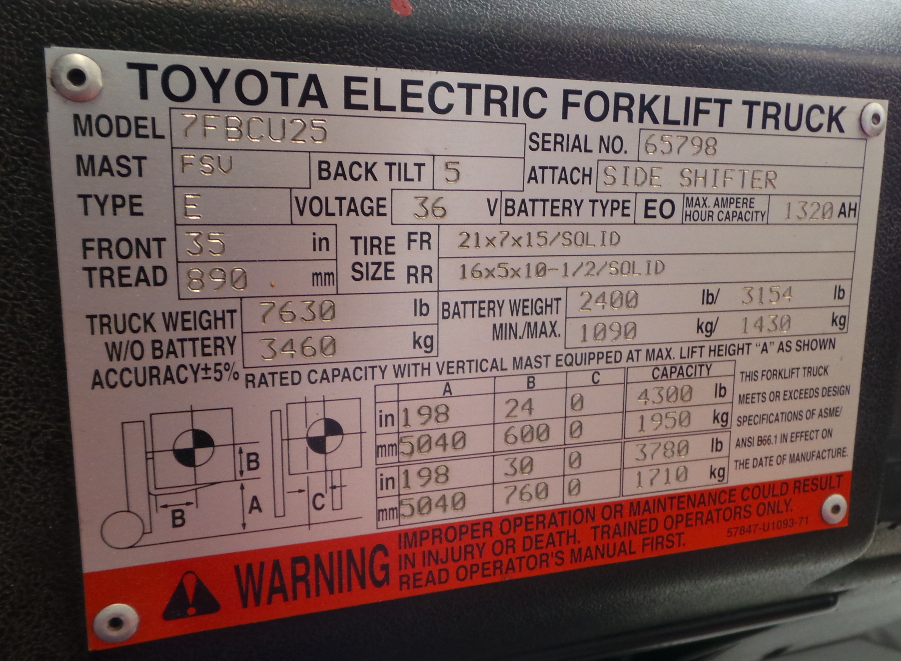 Toyota Forklift Oil Weight Best Fork 2017